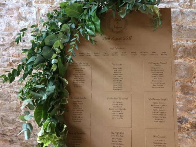 Textured foliage table plan
